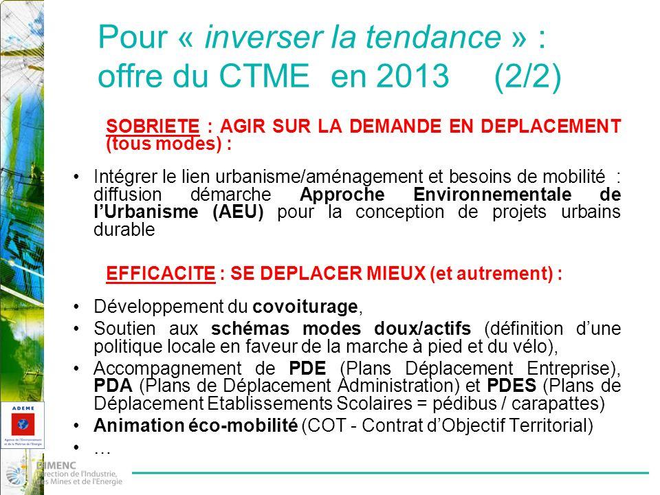 Pour « inverser la tendance » : offre du CTME en 2013 (2/2) SOBRIETE : AGIR SUR LA DEMANDE EN DEPLACEMENT (tous modes) : Intégrer le lien urbanisme/aménagement et besoins de mobilité : diffusion démarche Approche Environnementale de lUrbanisme (AEU) pour la conception de projets urbains durable EFFICACITE : SE DEPLACER MIEUX (et autrement) : Développement du covoiturage, Soutien aux schémas modes doux/actifs (définition dune politique locale en faveur de la marche à pied et du vélo), Accompagnement de PDE (Plans Déplacement Entreprise), PDA (Plans de Déplacement Administration) et PDES (Plans de Déplacement Etablissements Scolaires = pédibus / carapattes) Animation éco-mobilité (COT - Contrat dObjectif Territorial) …