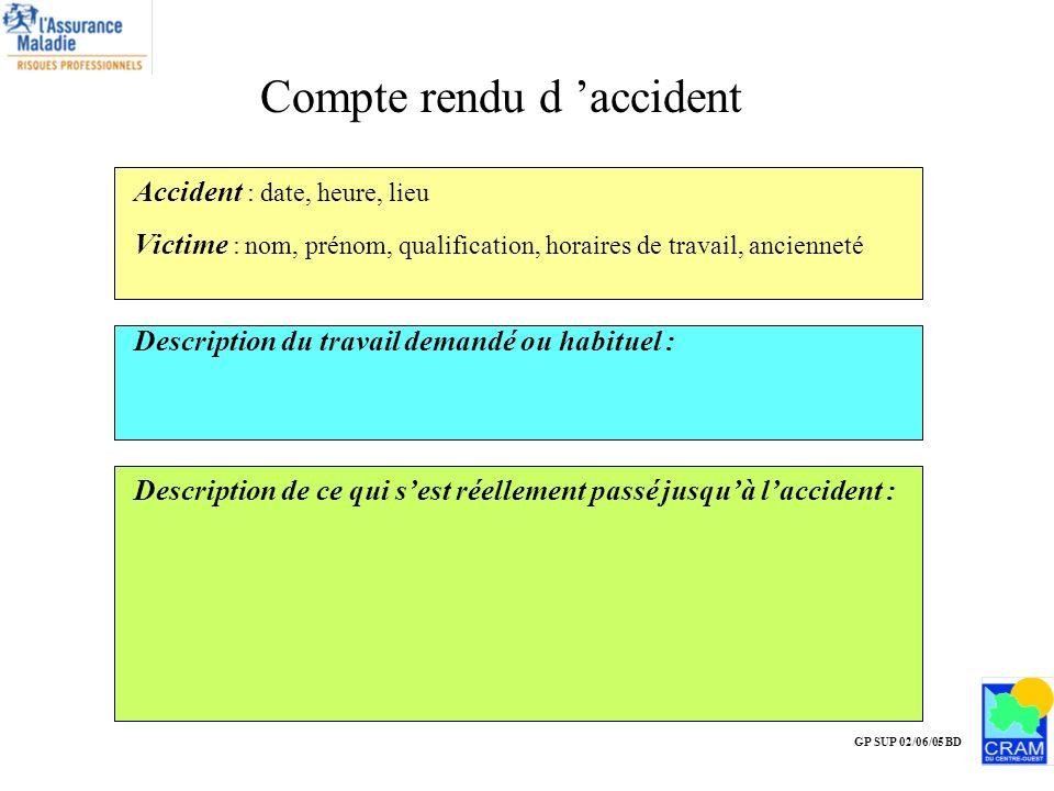 GP SUP 02/06/05 BD Compte rendu d accident Accident : date, heure, lieu Victime : nom, prénom, qualification, horaires de travail, ancienneté Descript