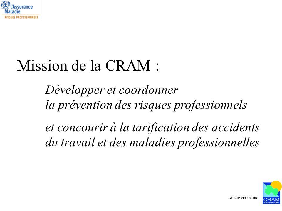 GP SUP 02/06/05 BD Mission de la CRAM : Développer et coordonner la prévention des risques professionnels et concourir à la tarification des accidents