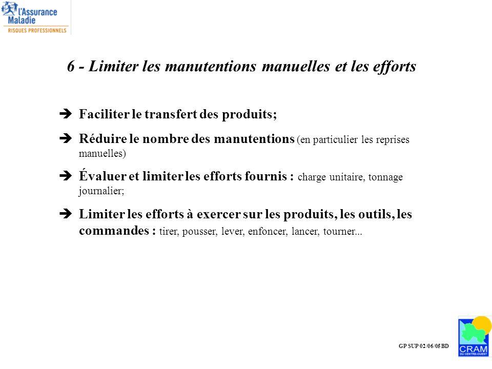 GP SUP 02/06/05 BD 6 - Limiter les manutentions manuelles et les efforts Faciliter le transfert des produits; Réduire le nombre des manutentions (en p