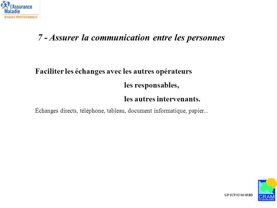 GP SUP 02/06/05 BD 7 - Assurer la communication entre les personnes Faciliter les échanges avec les autres opérateurs les responsables, les autres int