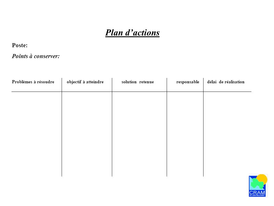 Plan dactions Poste: Points à conserver: Problèmes à résoudreobjectif à atteindresolution retenueresponsable délai de réalisation