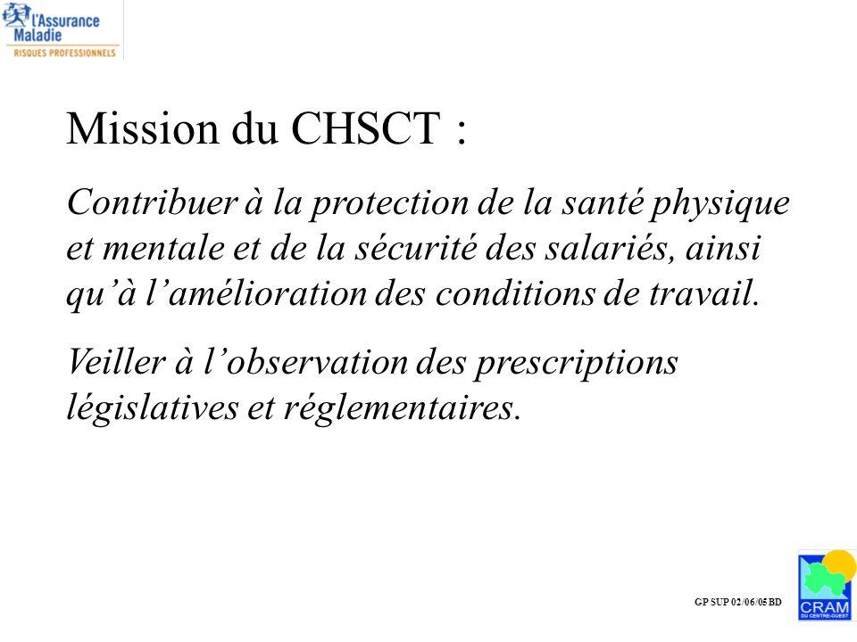 GP SUP 02/06/05 BD Mission du CHSCT : Contribuer à la protection de la santé physique et mentale et de la sécurité des salariés, ainsi quà laméliorati