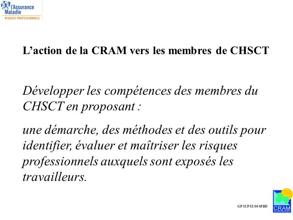 GP SUP 02/06/05 BD Laction de la CRAM vers les membres de CHSCT Développer les compétences des membres du CHSCT en proposant : une démarche, des métho