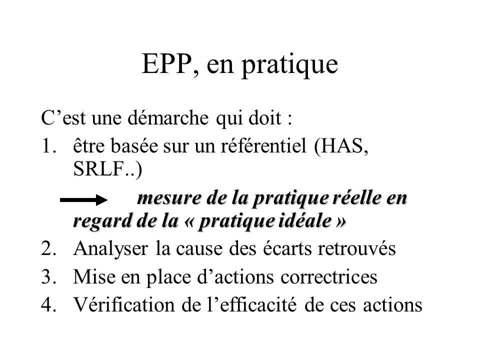 EPP, en pratique Cest une démarche qui doit : 1.être basée sur un référentiel (HAS, SRLF..) mesure de la pratique réelle en regard de la « pratique id