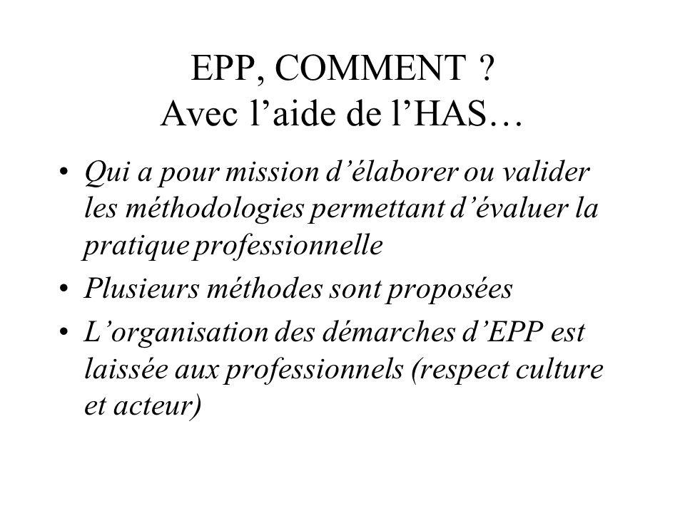 EPP, COMMENT ? Avec laide de lHAS… Qui a pour mission délaborer ou valider les méthodologies permettant dévaluer la pratique professionnelle Plusieurs