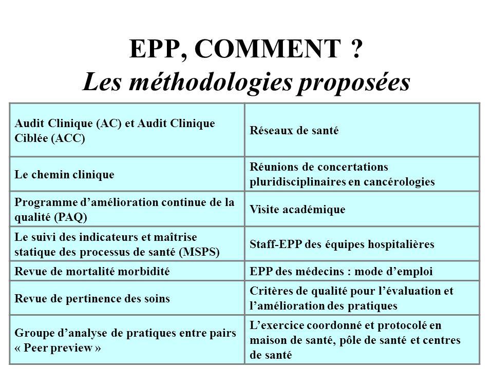 EPP, COMMENT ? Les méthodologies proposées Audit Clinique (AC) et Audit Clinique Ciblée (ACC) Réseaux de santé Le chemin clinique Réunions de concerta
