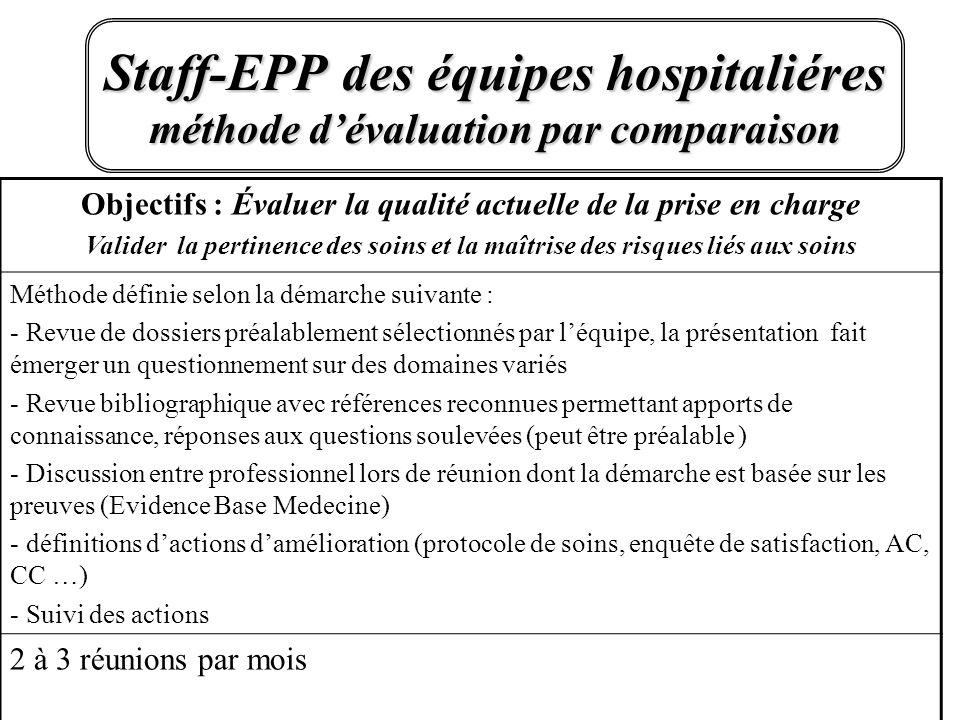 Staff-EPP des équipes hospitaliéres méthode dévaluation par comparaison Objectifs : Évaluer la qualité actuelle de la prise en charge Valider la perti
