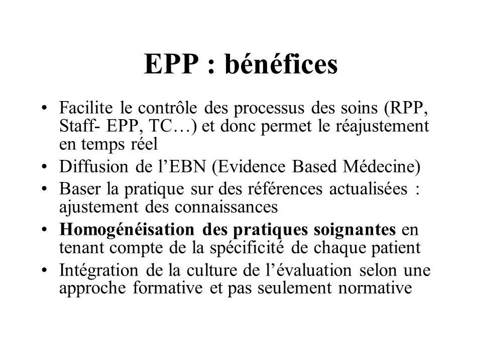 EPP : bénéfices Facilite le contrôle des processus des soins (RPP, Staff- EPP, TC…) et donc permet le réajustement en temps réel Diffusion de lEBN (Ev