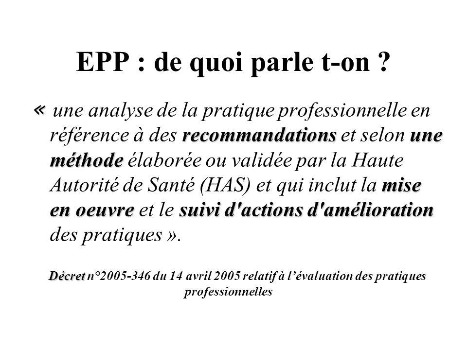 EPP : de quoi parle t-on ? « recommandationsune méthode mise en oeuvresuivi d'actions d'amélioration « une analyse de la pratique professionnelle en r