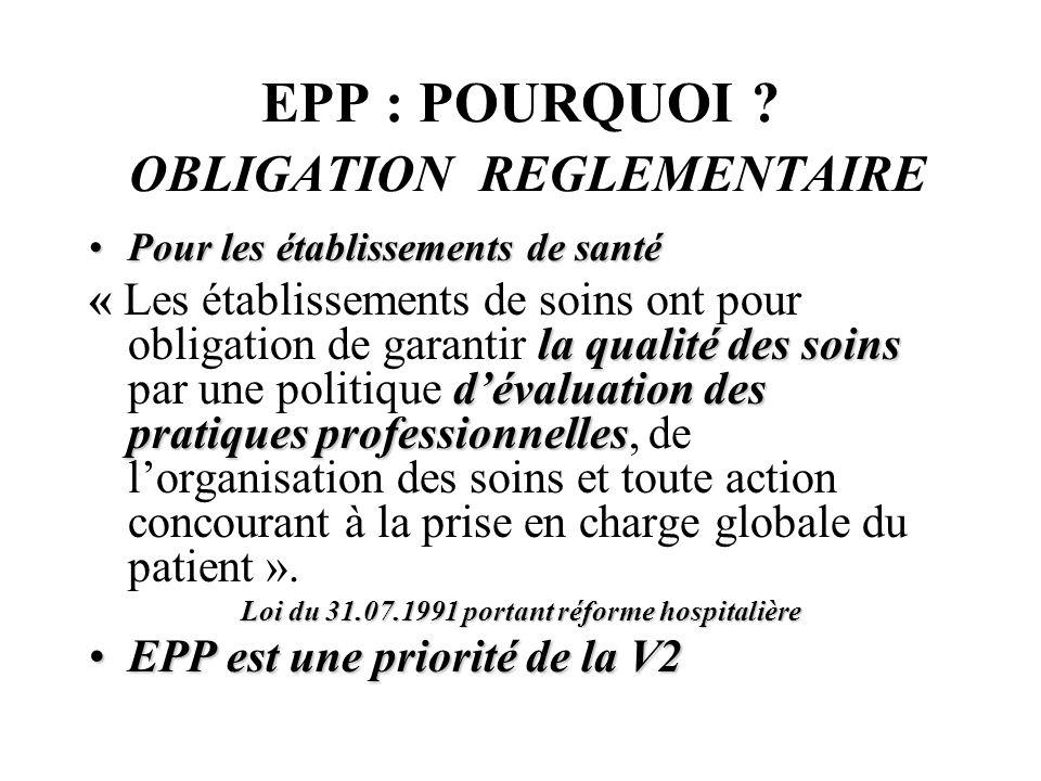 EPP : POURQUOI ? OBLIGATION REGLEMENTAIRE Pour les établissements de santéPour les établissements de santé la qualité des soins dévaluation des pratiq