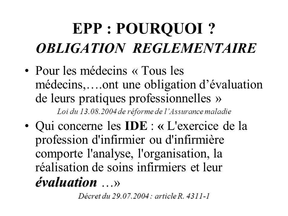 EPP : POURQUOI ? OBLIGATION REGLEMENTAIRE Pour les médecins « Tous les médecins,….ont une obligation dévaluation de leurs pratiques professionnelles »