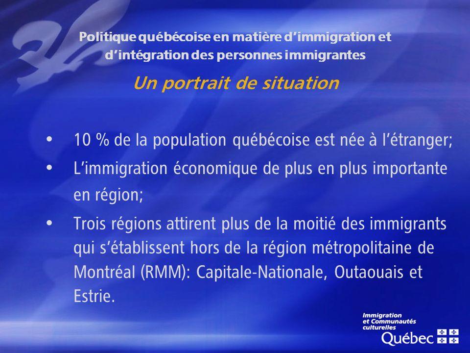 Politique québécoise en matière dimmigration et dintégration des personnes immigrantes Un portrait de situation 10 % de la population québécoise est née à létranger; Limmigration économique de plus en plus importante en région; Trois régions attirent plus de la moitié des immigrants qui sétablissent hors de la région métropolitaine de Montréal (RMM): Capitale- Nationale, Outaouais et Estrie.