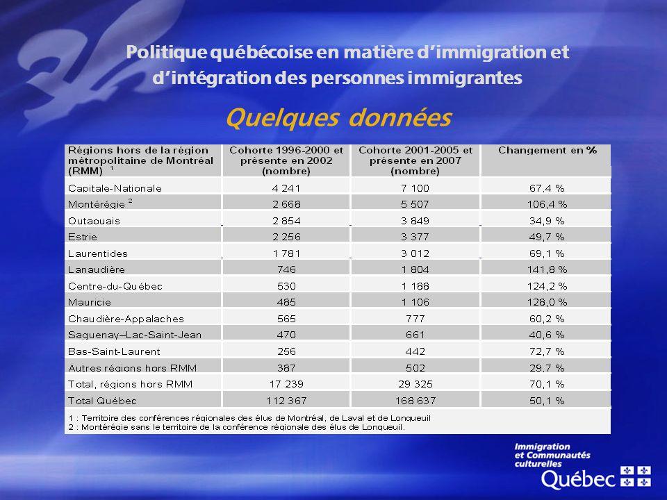 Politique québécoise en matière dimmigration et dintégration des personnes immigrantes Quelques données