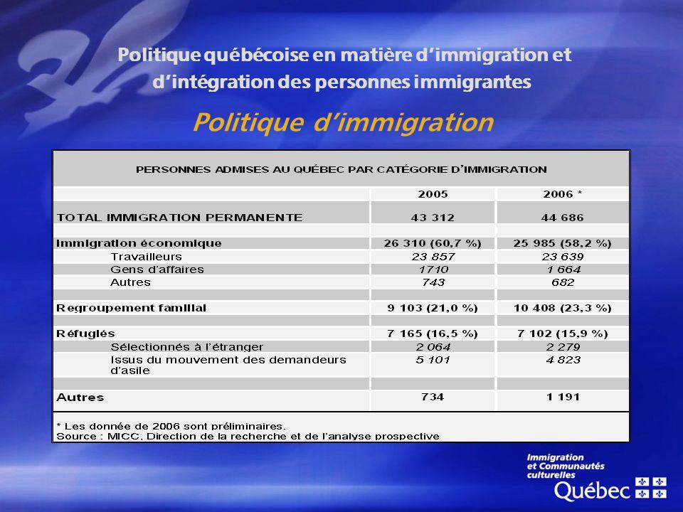 Politique québécoise en matière dimmigration et dintégration des personnes immigrantes Politique dimmigration