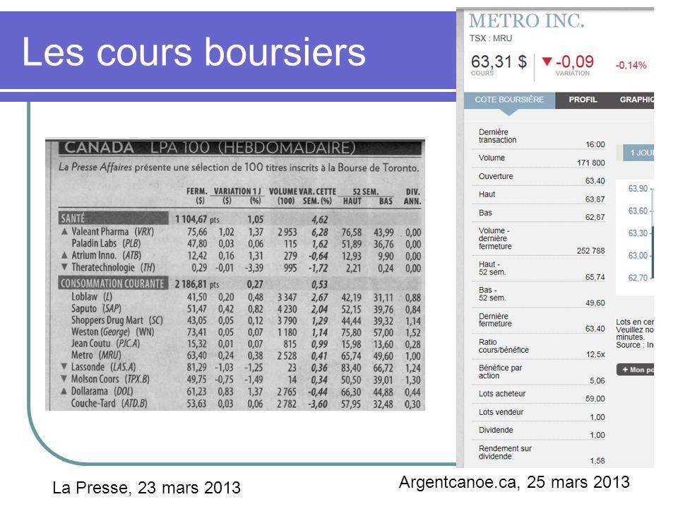 Les cours boursiers La Presse, 23 mars 2013 Argentcanoe.ca, 25 mars 2013