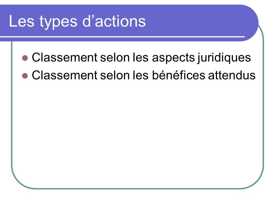 Les types dactions Classement selon les aspects juridiques Classement selon les bénéfices attendus