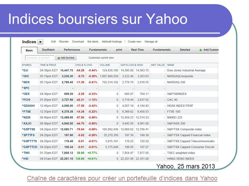 Indices boursiers sur Yahoo Chaîne de caractères pour créer un portefeuille dindices dans Yahoo Yahoo, 25 mars 2013