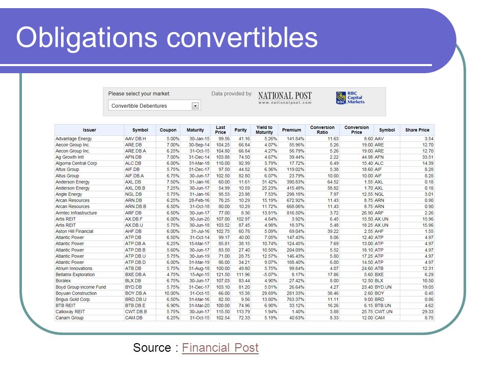 Obligations convertibles Source : Financial PostFinancial Post
