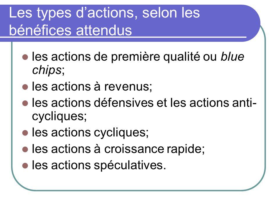 Les types dactions, selon les bénéfices attendus les actions de première qualité ou blue chips; les actions à revenus; les actions défensives et les actions anti- cycliques; les actions cycliques; les actions à croissance rapide; les actions spéculatives.
