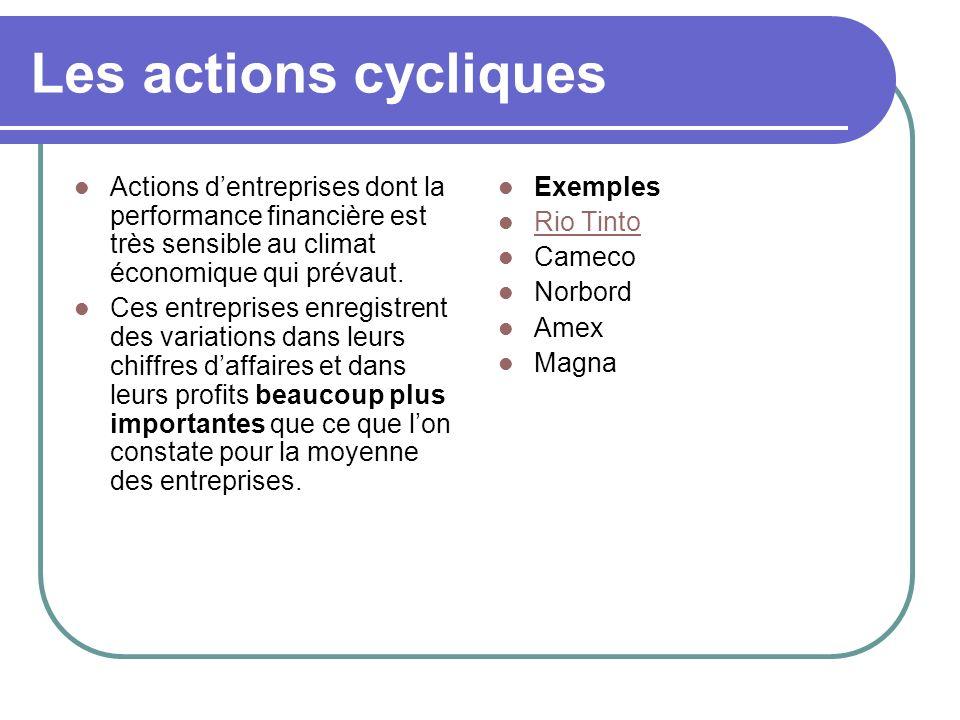 Les actions cycliques Actions dentreprises dont la performance financière est très sensible au climat économique qui prévaut.