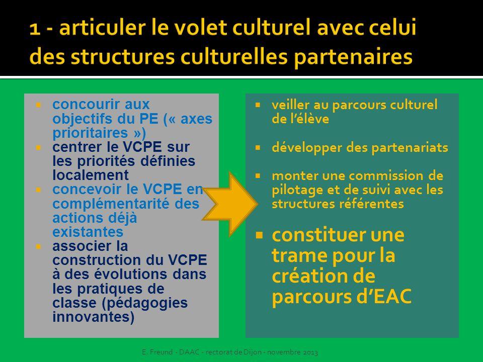 concourir aux objectifs du PE (« axes prioritaires ») centrer le VCPE sur les priorités définies localement concevoir le VCPE en complémentarité des a