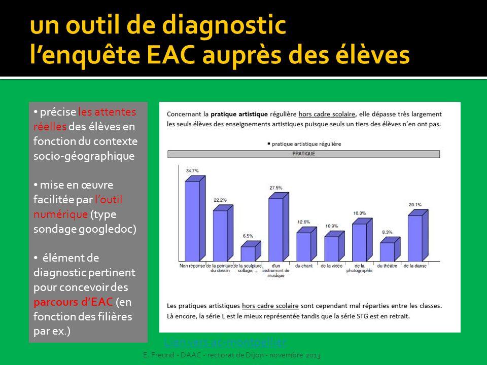 un outil de diagnostic lenquête EAC auprès des élèves précise les attentes réelles des élèves en fonction du contexte socio-géographique mise en œuvre