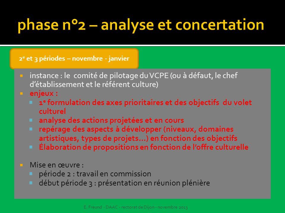 2 e et 3 périodes – novembre - janvier instance : le comité de pilotage du VCPE (ou à défaut, le chef détablissement et le référent culture) enjeux :