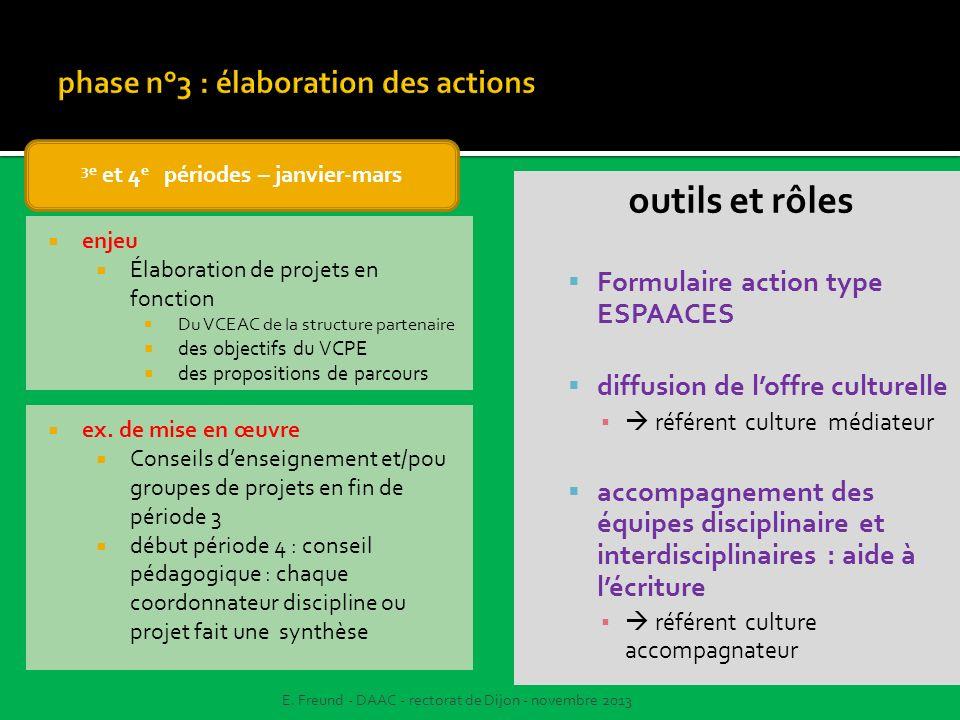 enjeu Élaboration de projets en fonction Du VCEAC de la structure partenaire des objectifs du VCPE des propositions de parcours 3e et 4 e périodes – j