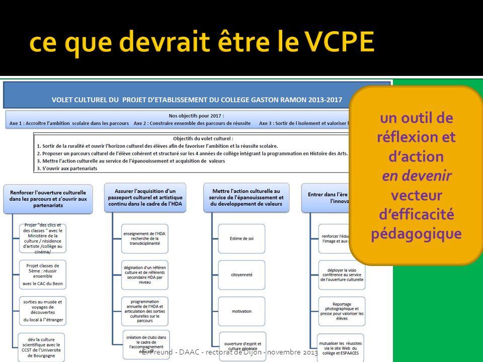 un outil de réflexion et daction en devenir vecteur defficacité pédagogique E. Freund - DAAC - rectorat de Dijon - novembre 2013
