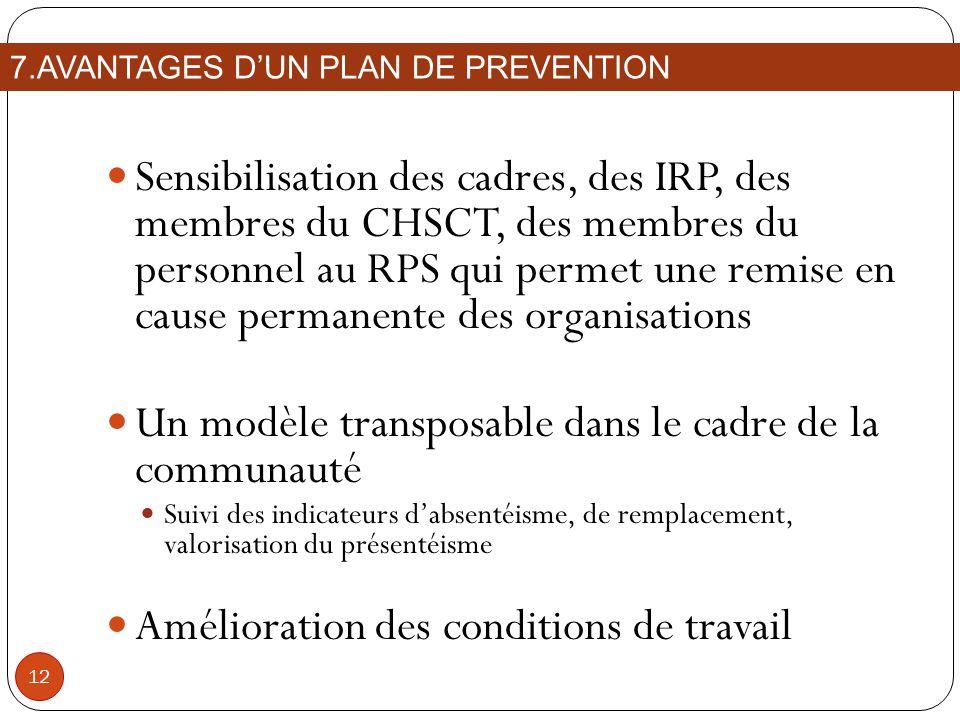 Sensibilisation des cadres, des IRP, des membres du CHSCT, des membres du personnel au RPS qui permet une remise en cause permanente des organisations