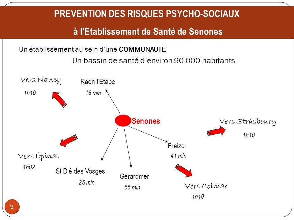 PREVENTION DES RISQUES PSYCHO-SOCIAUX à lEtablissement de Santé de Senones 1.Cadre réglementaire 2.Projet de prévention des RPS, de quoi parle-t-on.