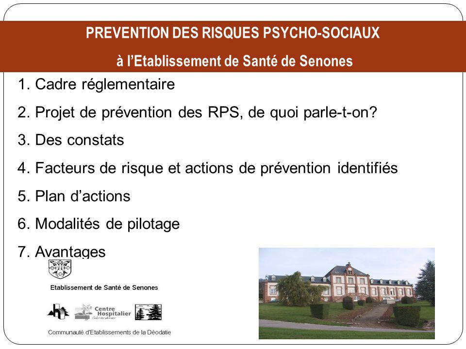 PREVENTION DES RISQUES PSYCHO-SOCIAUX à lEtablissement de Santé de Senones 1.Cadre réglementaire 2.Projet de prévention des RPS, de quoi parle-t-on? 3