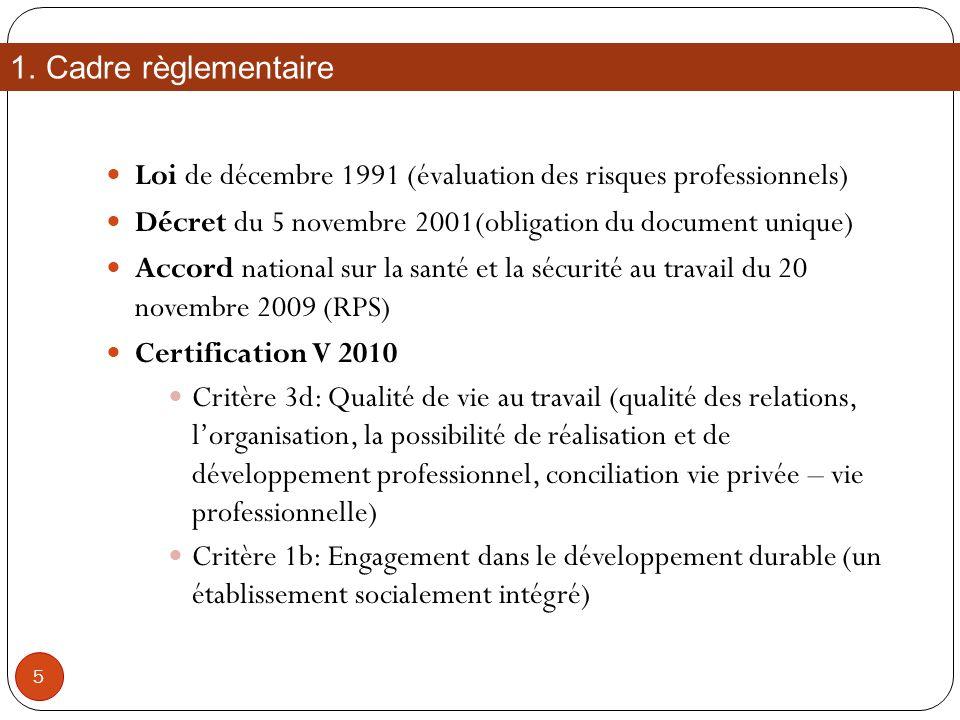 Loi de décembre 1991 (évaluation des risques professionnels) Décret du 5 novembre 2001(obligation du document unique) Accord national sur la santé et
