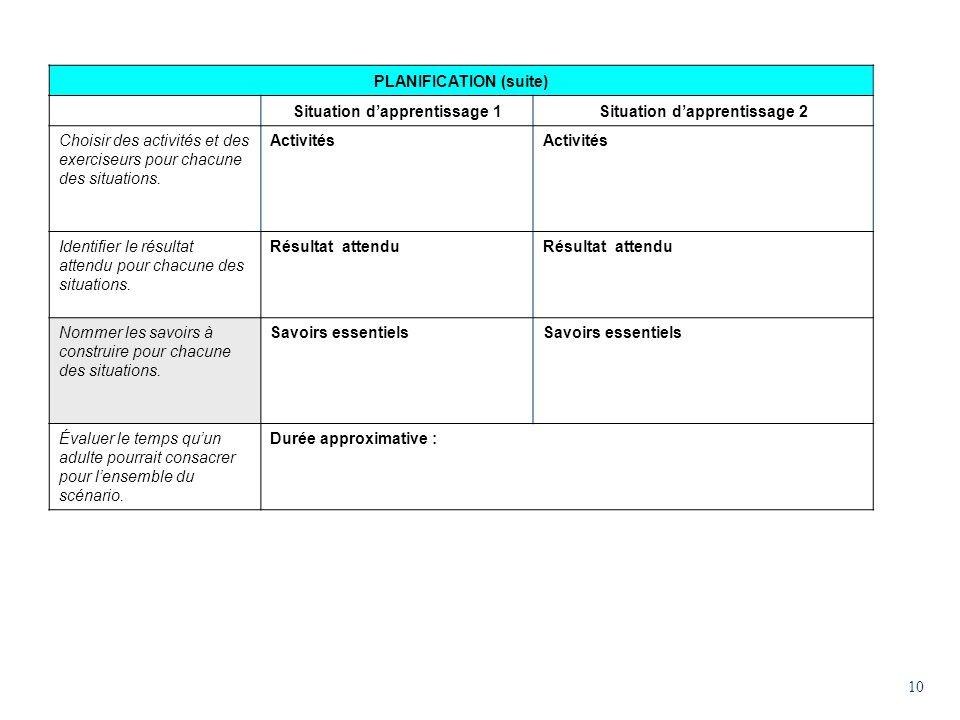PLANIFICATION (suite) Situation dapprentissage 1Situation dapprentissage 2 Choisir des activités et des exerciseurs pour chacune des situations. Activ