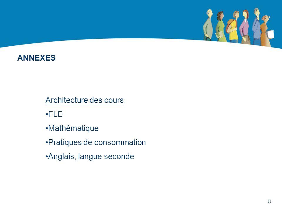ANNEXES Architecture des cours FLE Mathématique Pratiques de consommation Anglais, langue seconde 11