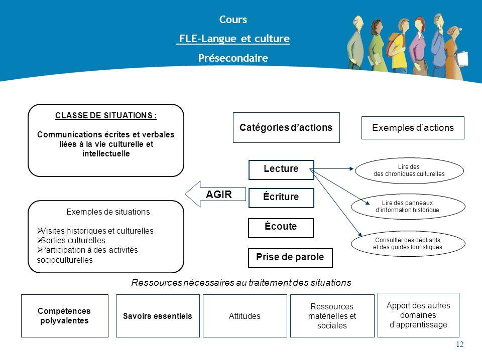 CLASSE DE SITUATIONS : Communications écrites et verbales liées à la vie culturelle et intellectuelle Lecture Compétences polyvalentes Ressources néce