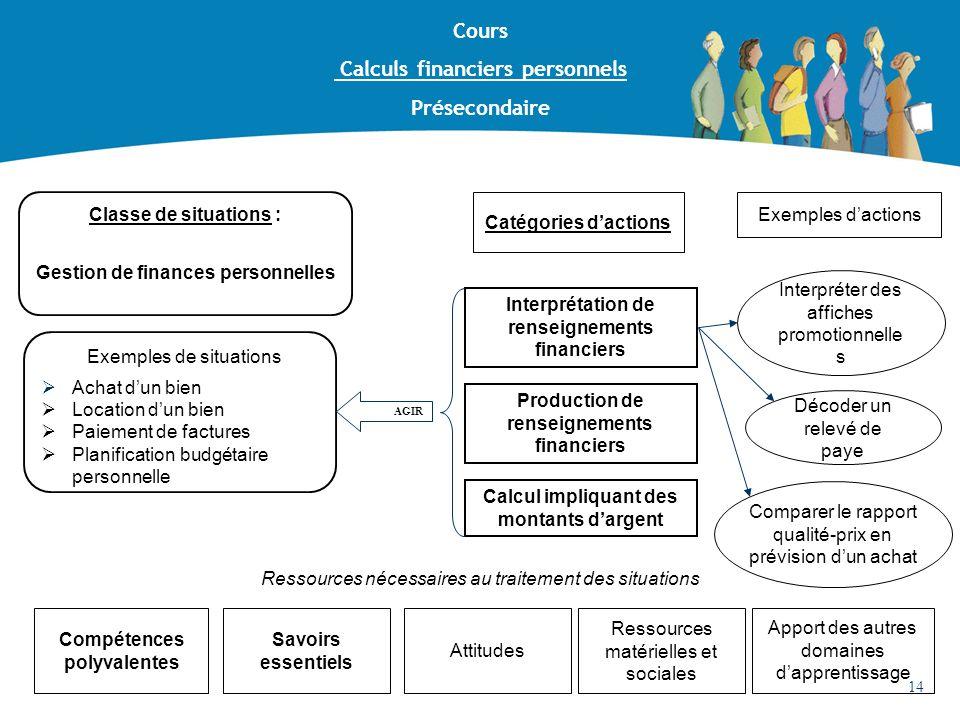 Classe de situations : Gestion de finances personnelles Interprétation de renseignements financiers Compétences polyvalentes Ressources nécessaires au