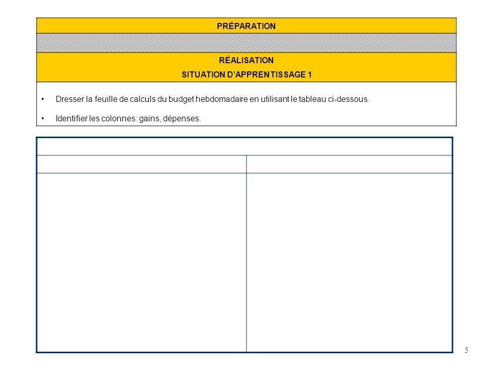 PRÉPARATION RÉALISATION SITUATION DAPPRENTISSAGE 1 Dresser la feuille de calculs du budget hebdomadaire en utilisant le tableau ci-dessous. Identifier
