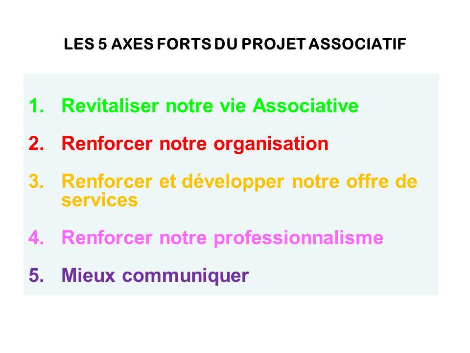 LES 5 AXES FORTS DU PROJET ASSOCIATIF 1. Revitaliser notre vie Associative 2. Renforcer notre organisation 3. Renforcer et développer notre offre de s