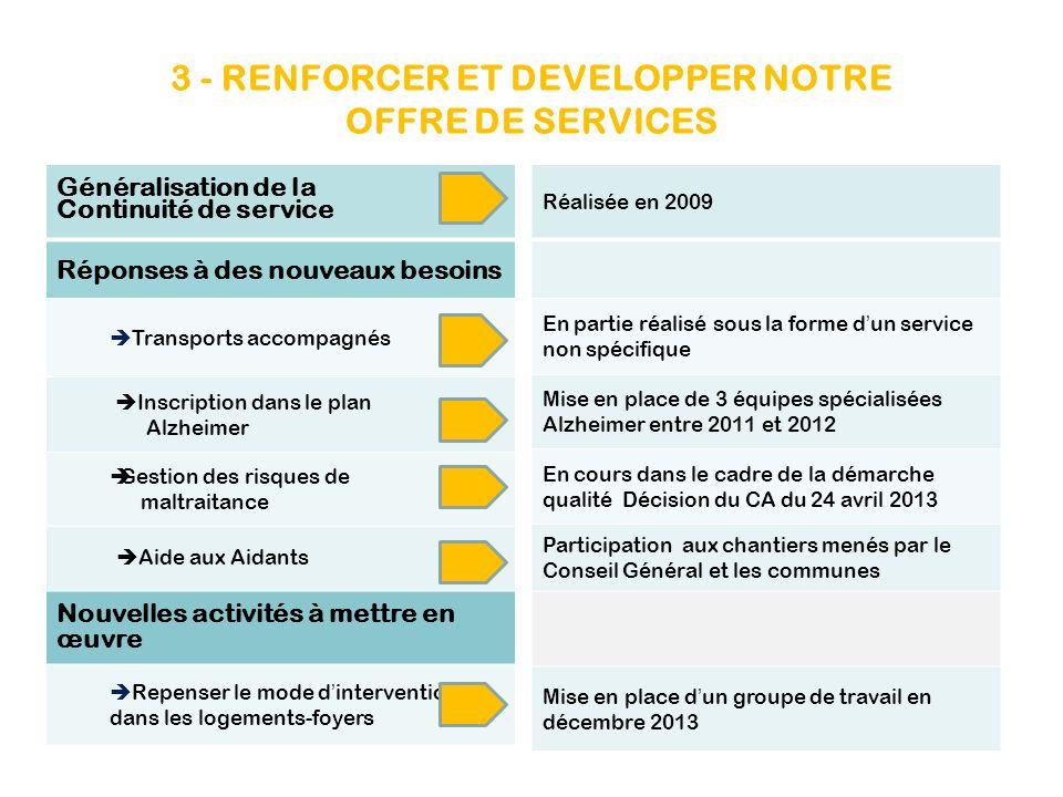 3 - RENFORCER ET DEVELOPPER NOTRE OFFRE DE SERVICES Généralisation de la Continuité de service Réponses à des nouveaux besoins Transports accompagnés