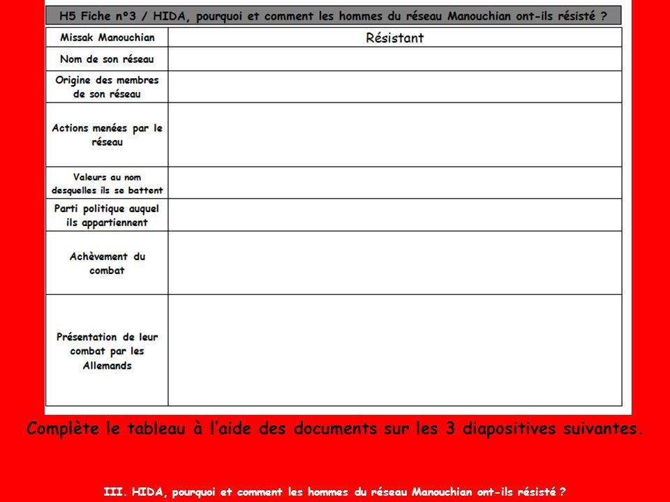 Complète le tableau à laide des documents sur les 3 diapositives suivantes.