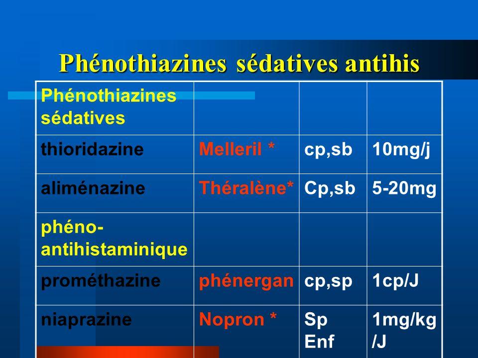 Phénothiazines sédatives antihis Phénothiazines sédatives thioridazineMelleril *cp,sb10mg/j aliménazineThéralène*Cp,sb5-20mg phéno- antihistaminique p