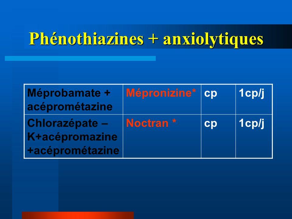 Phénothiazines + anxiolytiques Méprobamate + acéprométazine Mépronizine*cp1cp/j Chlorazépate – K+acépromazine +acéprométazine Noctran *cp1cp/j
