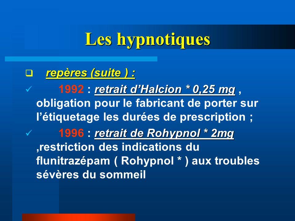 Les hypnotiques repères (suite ) : retrait dHalcion * 0,25 mg 1992 : retrait dHalcion * 0,25 mg, obligation pour le fabricant de porter sur létiquetag