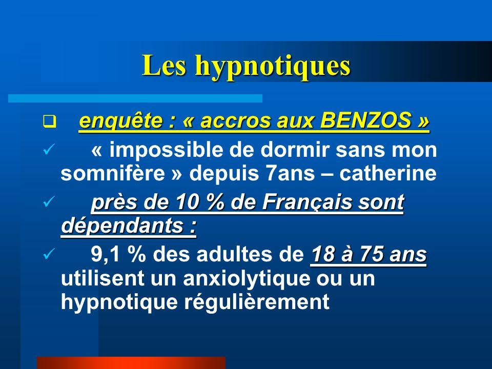 Les hypnotiques enquête : « accros aux BENZOS » « impossible de dormir sans mon somnifère » depuis 7ans – catherine près de 10 % de Français sont dépe