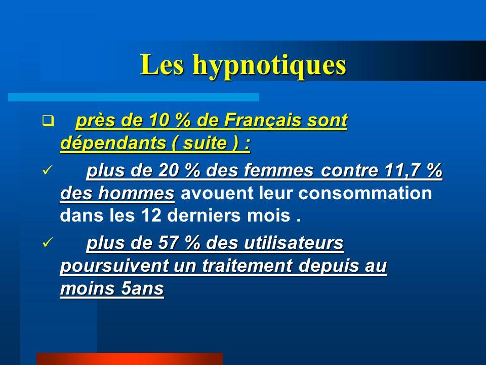 Les hypnotiques près de 10 % de Français sont dépendants ( suite ) : plus de 20 % des femmes contre 11,7 % des hommes plus de 20 % des femmes contre 1