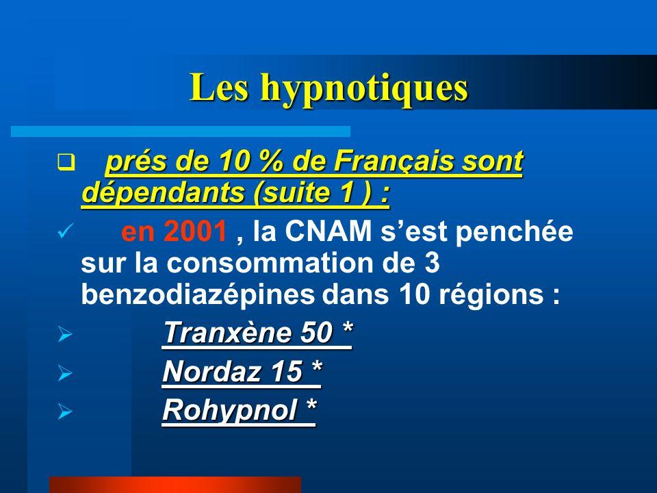 Les hypnotiques prés de 10 % de Français sont dépendants (suite 1 ) : en 2001, la CNAM sest penchée sur la consommation de 3 benzodiazépines dans 10 r