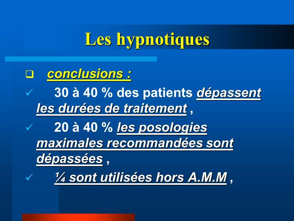 Les hypnotiques conclusions : dépassent les durées de traitement 30 à 40 % des patients dépassent les durées de traitement, les posologies maximales r