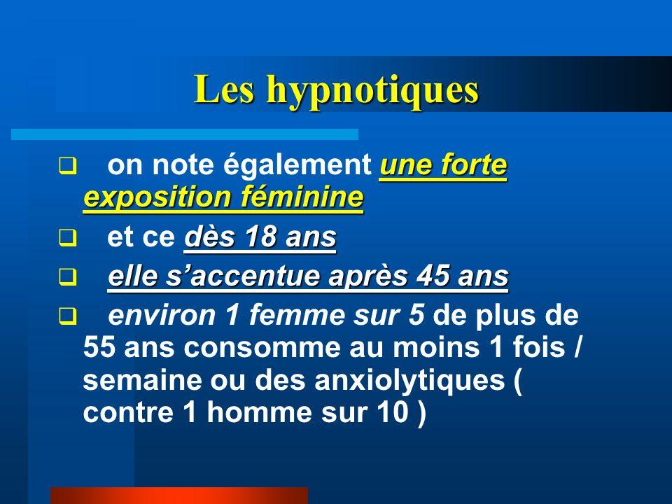 Les hypnotiques une forte exposition féminine on note également une forte exposition féminine dès 18 ans et ce dès 18 ans elle saccentue après 45 ans